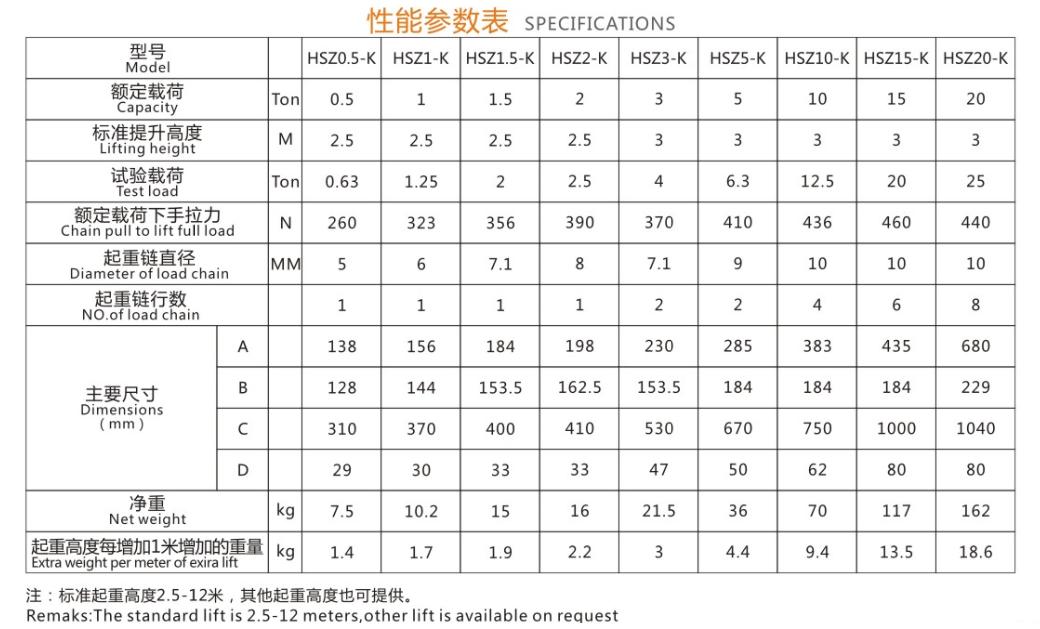 HSZ- K型系列手拉葫芦