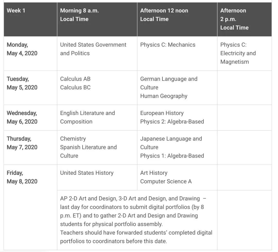 重大通知:AP考试在中国大陆暂停考试科目!