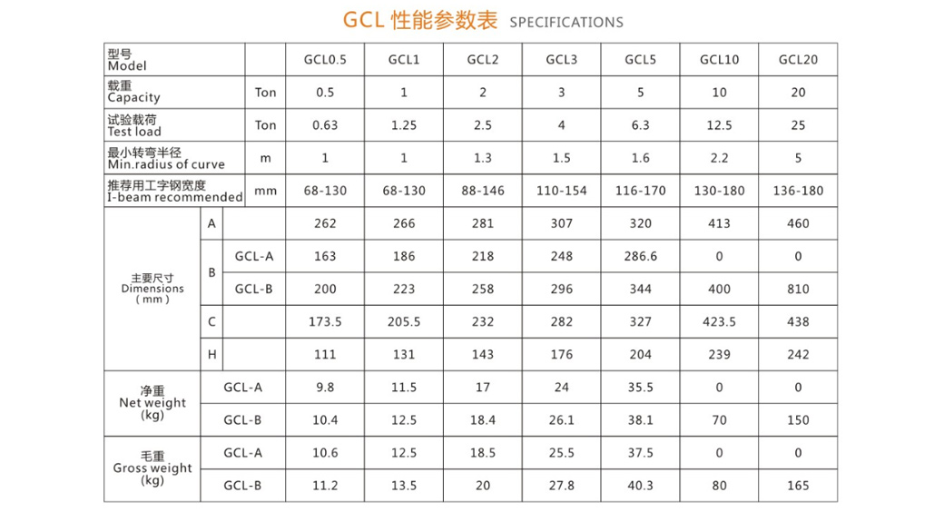 GCT/GCL系列手动单轨小车