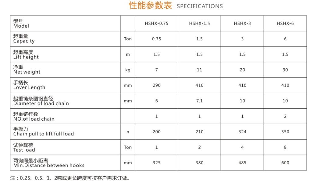 0.5吨HSH X系列火狐体育平台火狐体育手机版