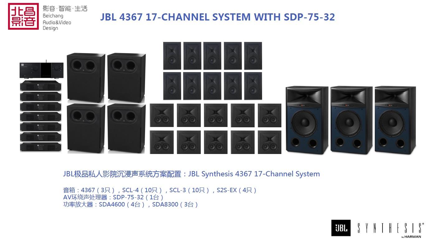 Synthesis 4367 17声道系统