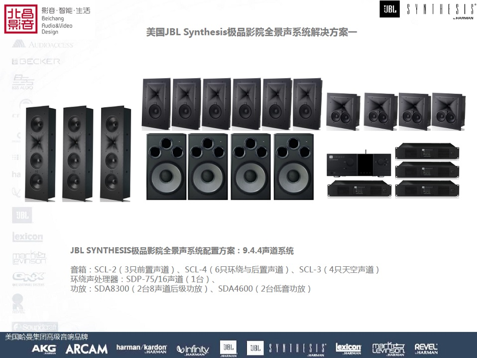JBL Synthesis Atoms System全景声系统