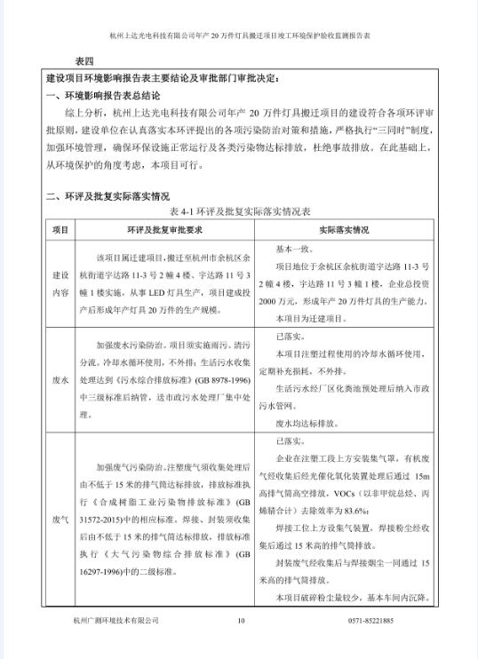 环境保护验收监测报告12