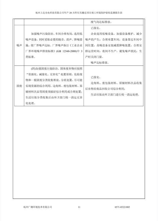 环境保护验收监测报告13