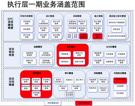 牵手北京朗新明、共创环保万博手机版官网信息化
