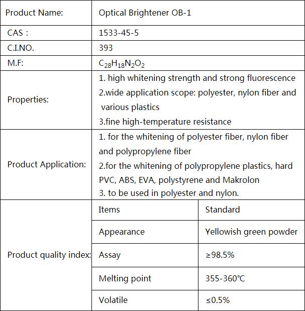 Optical Brightener OB-1