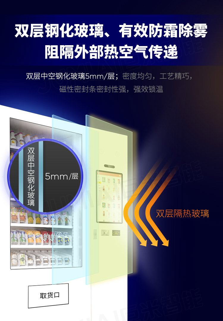 可视橱窗售货机