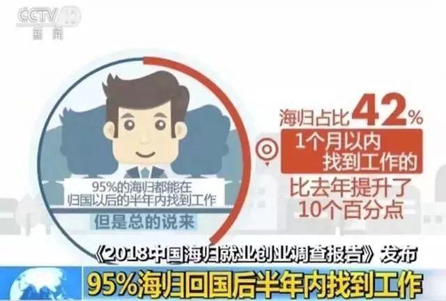 中美元首大阪会晤给赴美留学生们吃了一颗定心丸