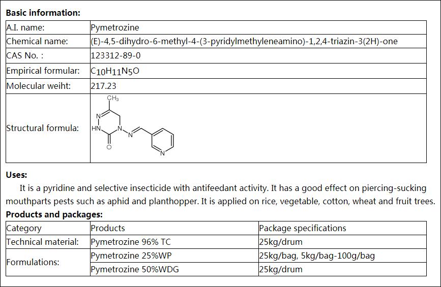 Pymetrozine
