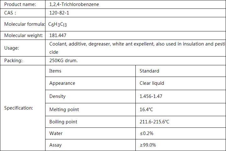 1, 2, 4-Trichlorobenzene