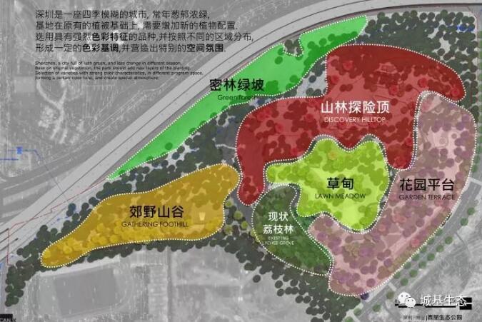 建造生态长廊示范段,西丽生态公园项目建设吹响新年集结号