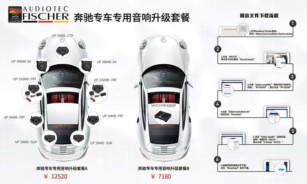 宝马X3音响无损升级德国MATCH宝马专用音响,好音质车生活更嗨
