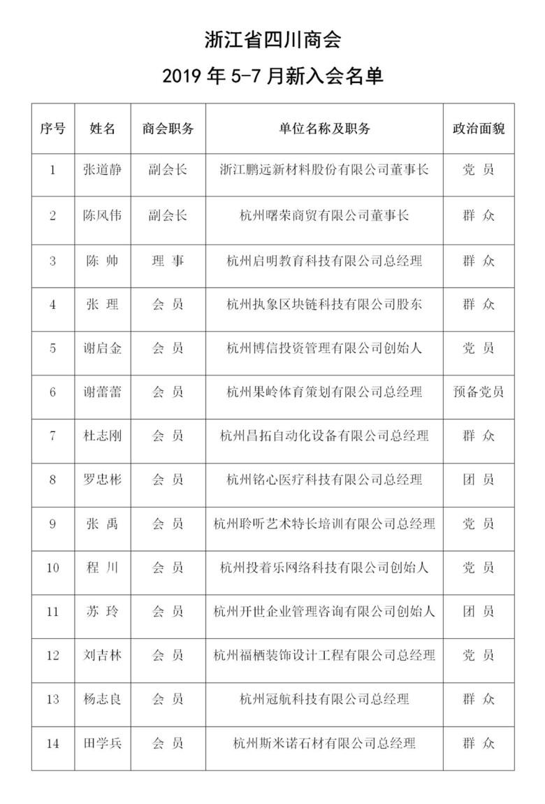 【会务】浙江省四川英国威廉希尔公司网址召开四届一次会长办公会议