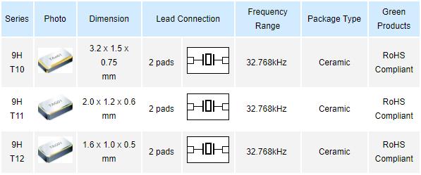 SMD kHz Crystals