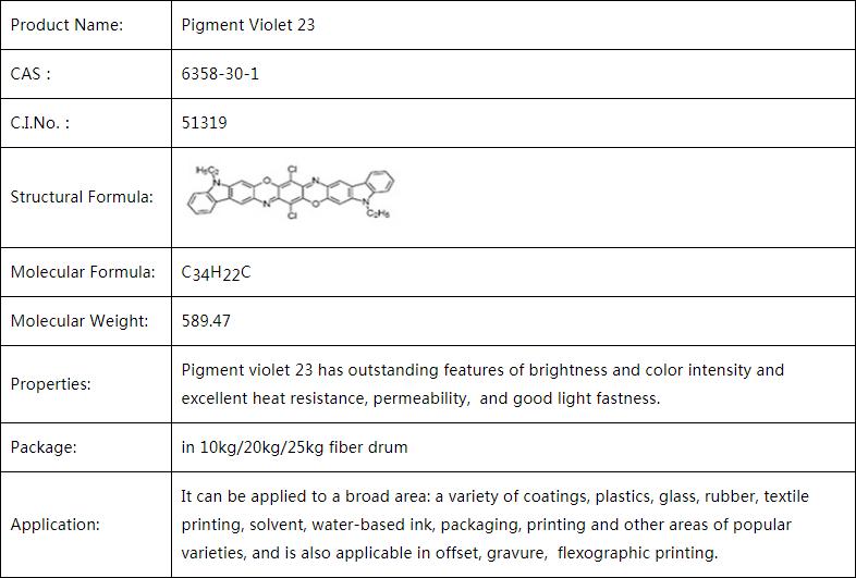 Pigment Violet 23
