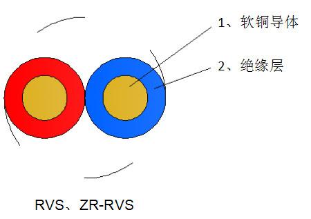 铜芯聚氯乙烯绝缘绞型软电线