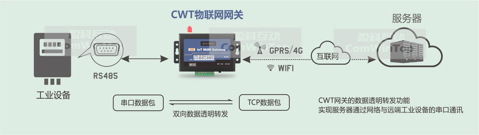 CWT-L1TH-2302