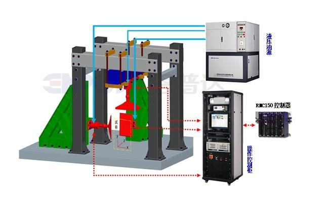 EH-9000ND电液伺服拟动力加载试验系统