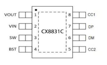 CX8831C