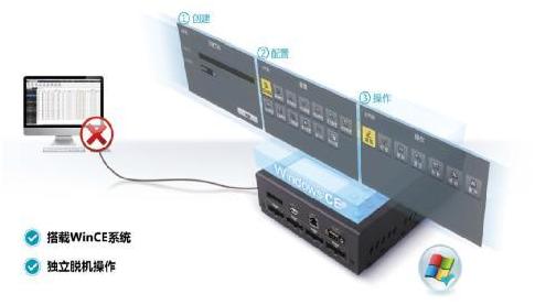 什么是烧录?ICMAX 解答eMMC芯片烧录困境
