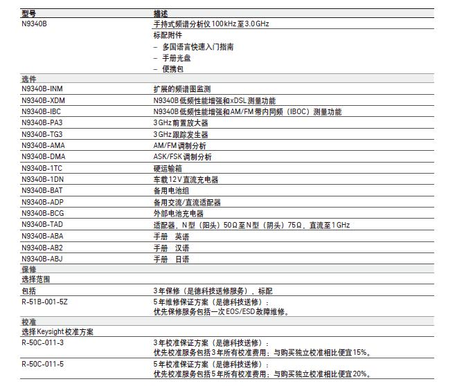 N9340B 手持式射频频谱分析仪——3GHz