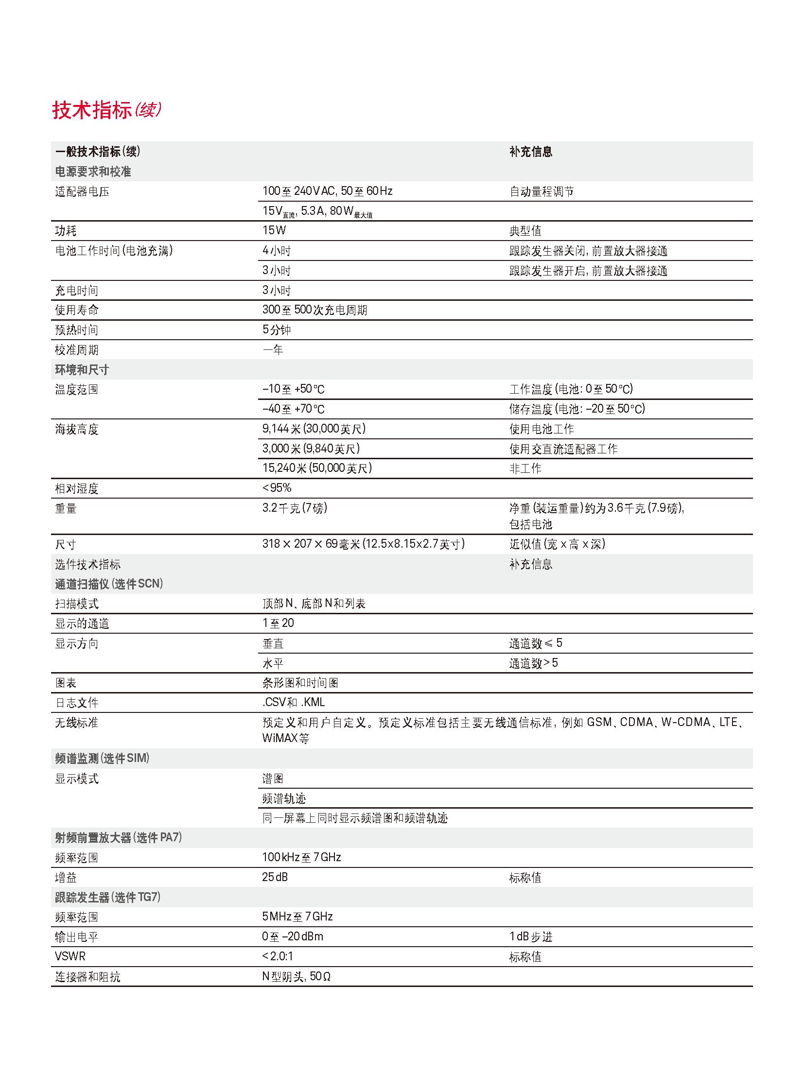 N9342C 手持式频谱分析仪(HSA)—— 7 GHz