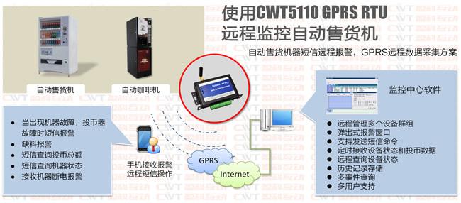 自动售货机远程监控方案