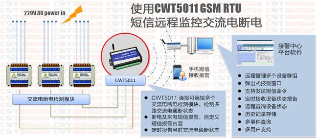 多路交流电断电检测方案