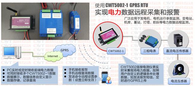 GPRS远程电力数据采集方案