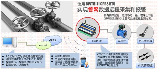 GPRS远程管网监测方案