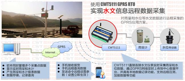 GPRS远程水文数据采集方案