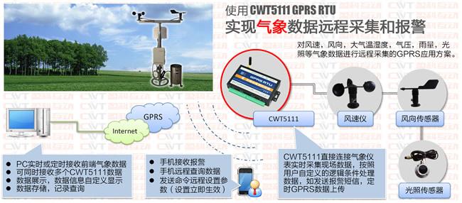 GPRS远程气象数据采集方案