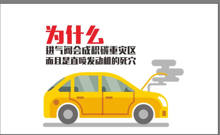 缸内直喷(GDI)发动机除碳项目 - GDI燃油系统万博携手皇马先驱 - 万博manbetxapp月福