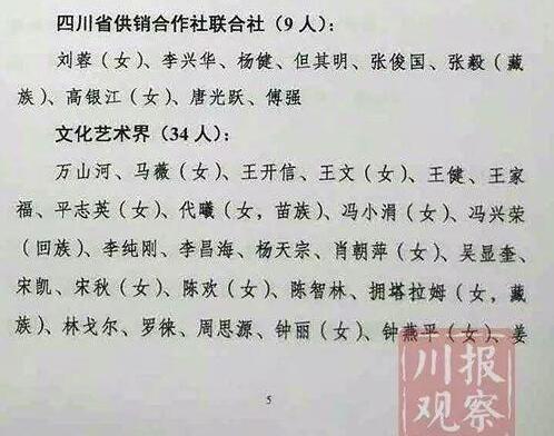 唐光跃董事长连续三届当选四川省政协委员