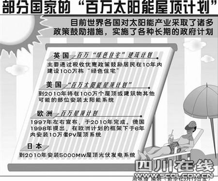 """华西都市报:川西试点""""太阳能屋顶"""""""
