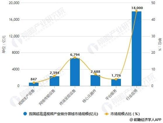 行业动态 | 2019年中国安防行业市场分析:产业政策&5G推动行业趋势性利好