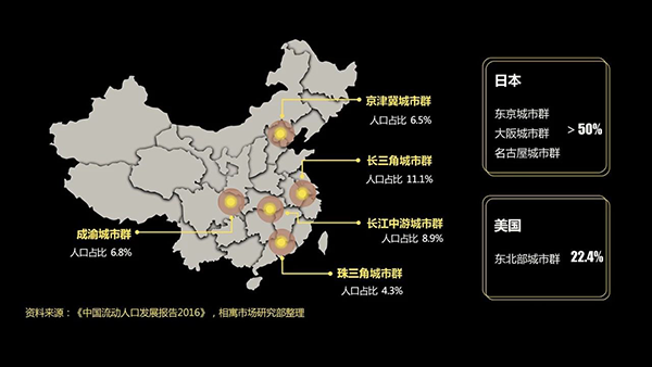 Industry Report : Xiangyu, the Golden Era of Long Term Apartment Rental