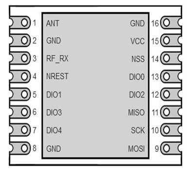CWT-M-L78S LoRa模组