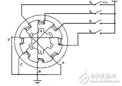 步进电机驱动器系统软件设计以及细分驱动电路|步进驱动器