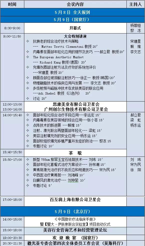 第四届全国激光美容与面部年轻化学术盛会5月相约南宁(附日程安排)
