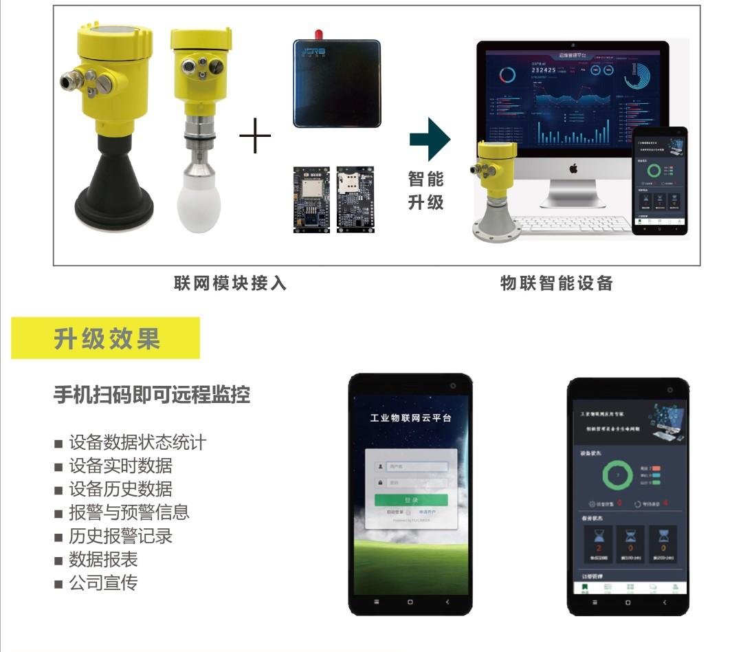 万物飞联~万博手机APP已经进入智能无线系统