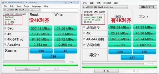SSD固态硬盘小窍门,SSD一定需要4K对齐吗?ICMAX为你解答