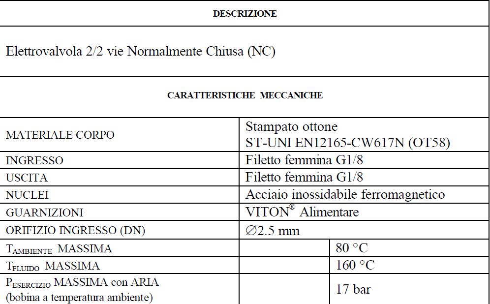 5946直动式电磁阀