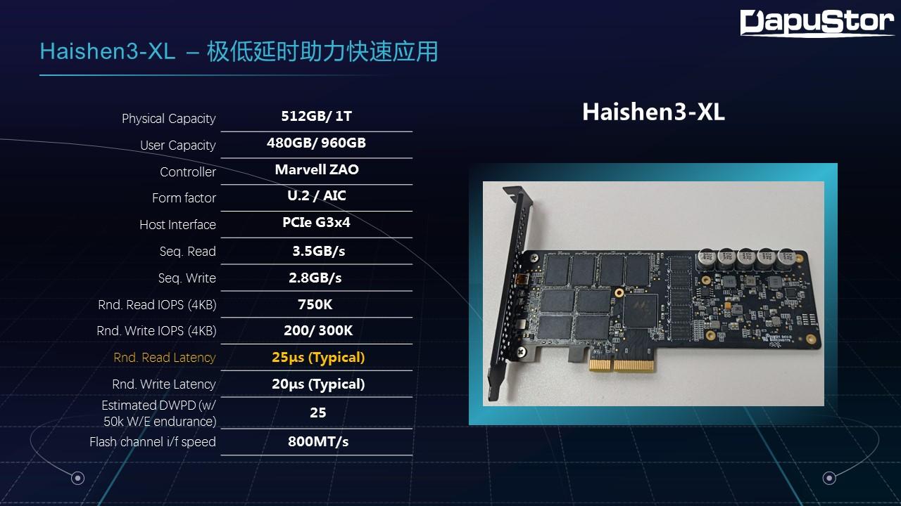 DapuStor 企业级SSD定制专家-Haishen3系列产品发布