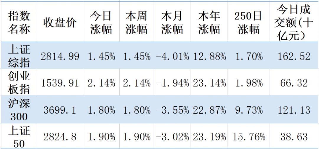 【钜鑫资本】20190812今日观察