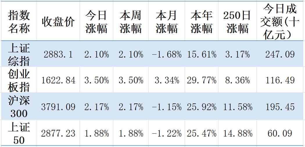【钜鑫资本】20190819今日观察