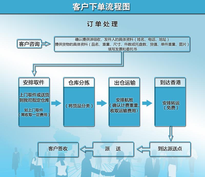 客户出口流程图.jpg