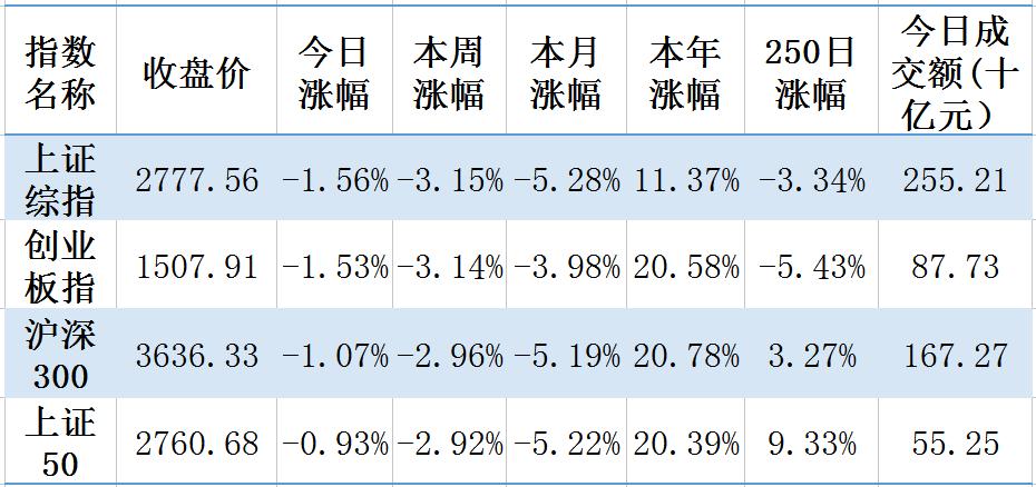 【钜鑫资本】20190806今日观察