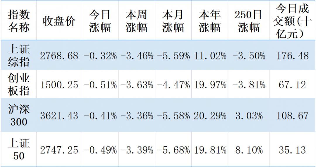 【钜鑫资本】20190807今日观察