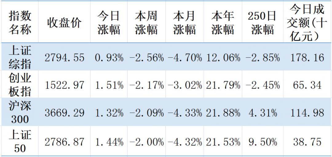 【钜鑫资本】20190808今日观察
